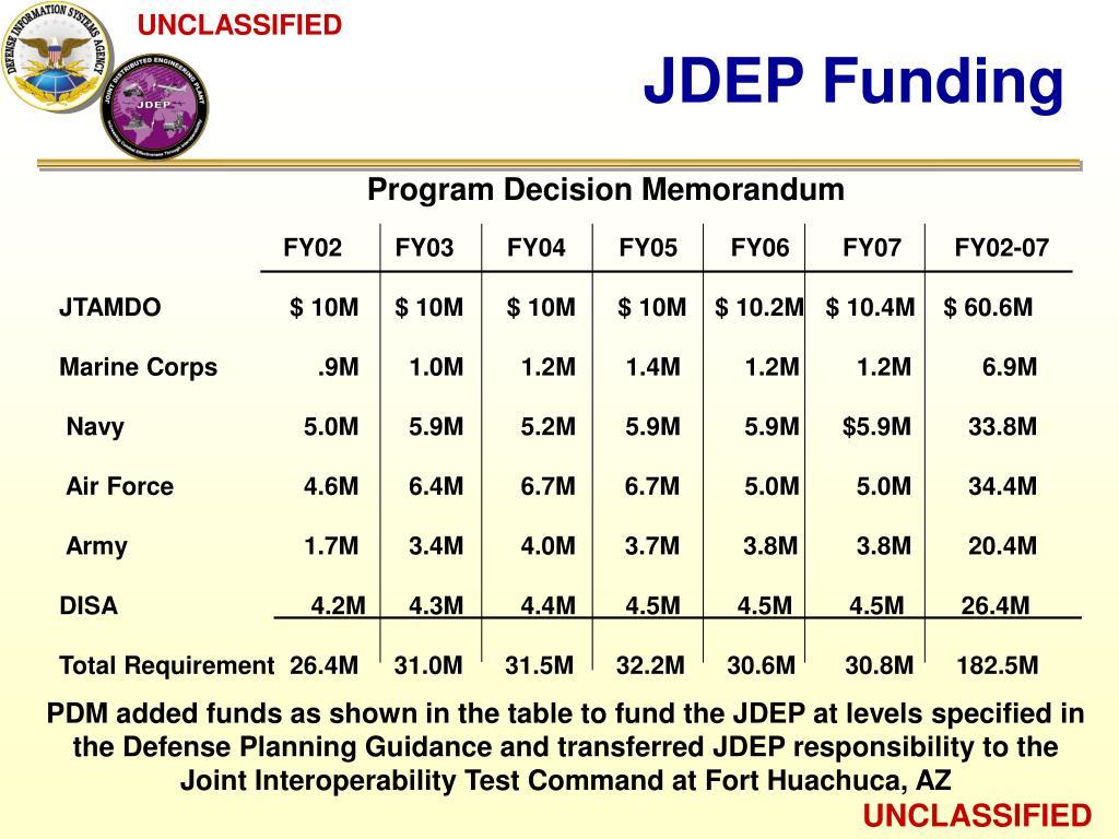 JDEP Funding