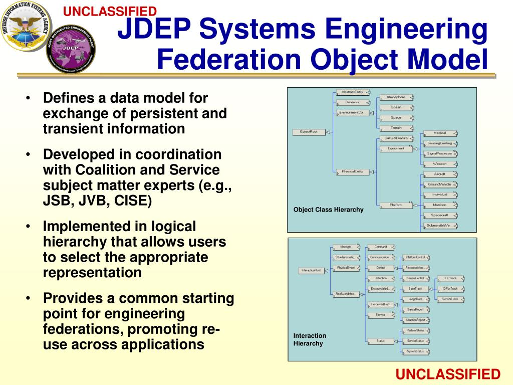 Defines a data model for exchange of persistent and transient information