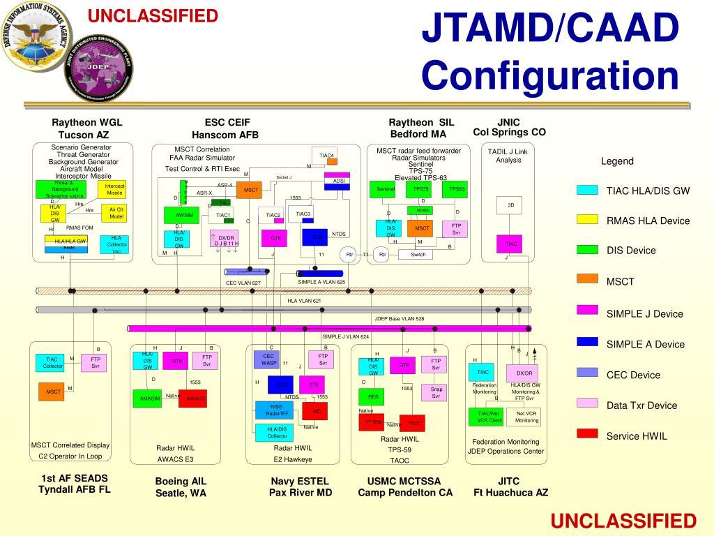 JTAMD/CAAD