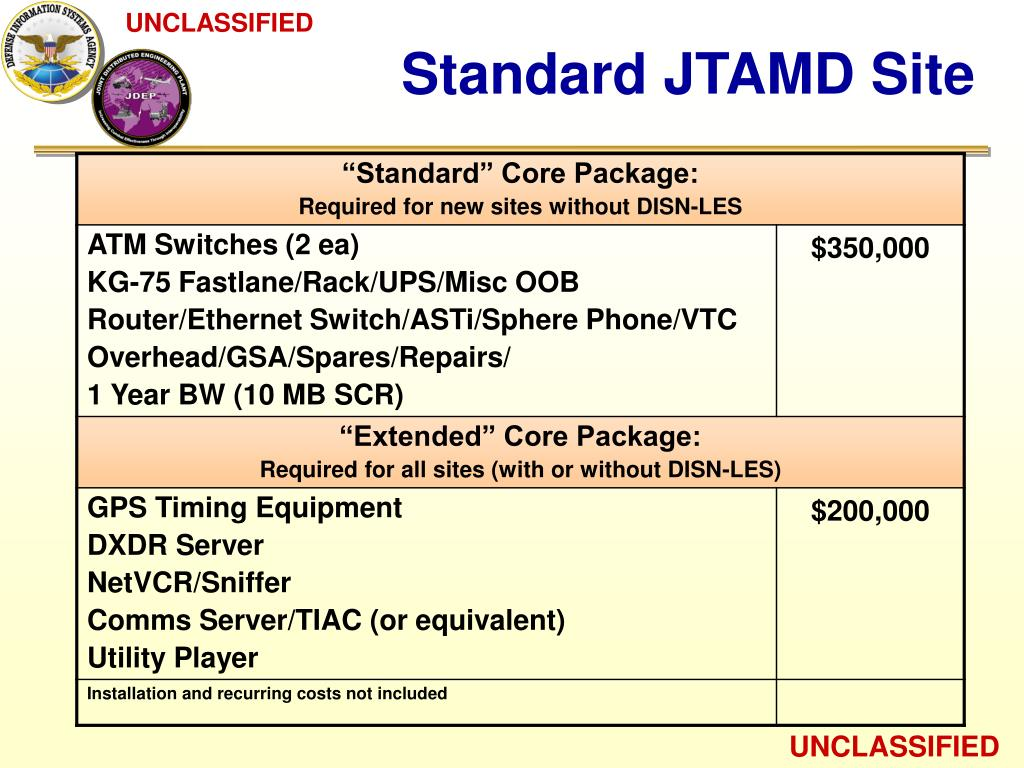 Standard JTAMD Site