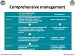 comprehensive management