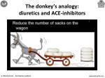 the donkey s analogy diuretics and ace inhibitors