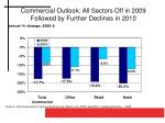 commercial outlook all sectors off in 2009 followed by further declines in 2010