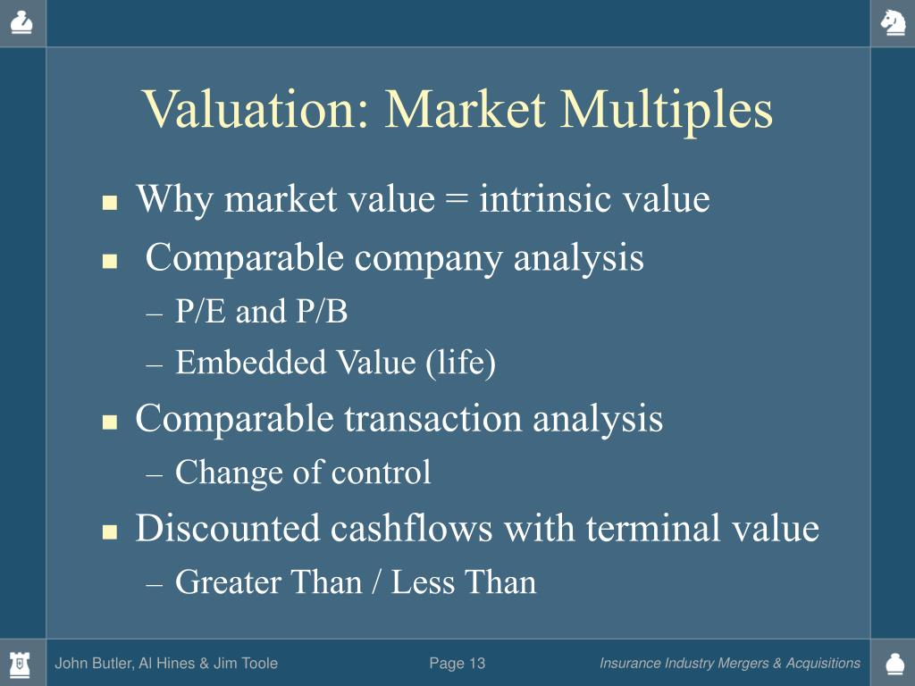 Valuation: Market Multiples