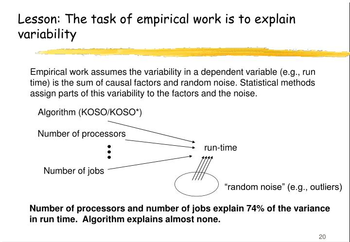 Lesson: The task of empirical work is to explain variability