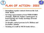 plan of action 2003