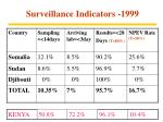 surveillance indicators 1999
