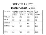 surveillance indicators 2003