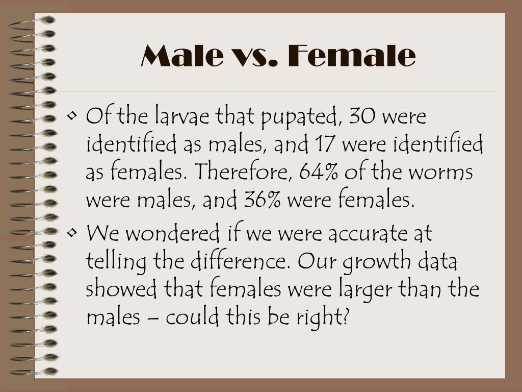Male vs. Female