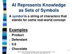 ai represents knowledge as sets of symbols