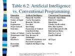table 6 2 artificial intelligence vs conventional programming