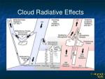 cloud radiative effects