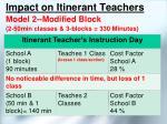 impact on itinerant teachers model 2 modified block 2 50min classes 3 blocks 330 minutes