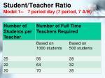 student teacher ratio model 1 7 period day 7 period 7 a b