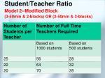 student teacher ratio model 2 modified block 3 50min 2 blocks or 2 50min 3 blocks