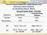 annual death rates for lung cancer and coronary heart disease by smoking status males