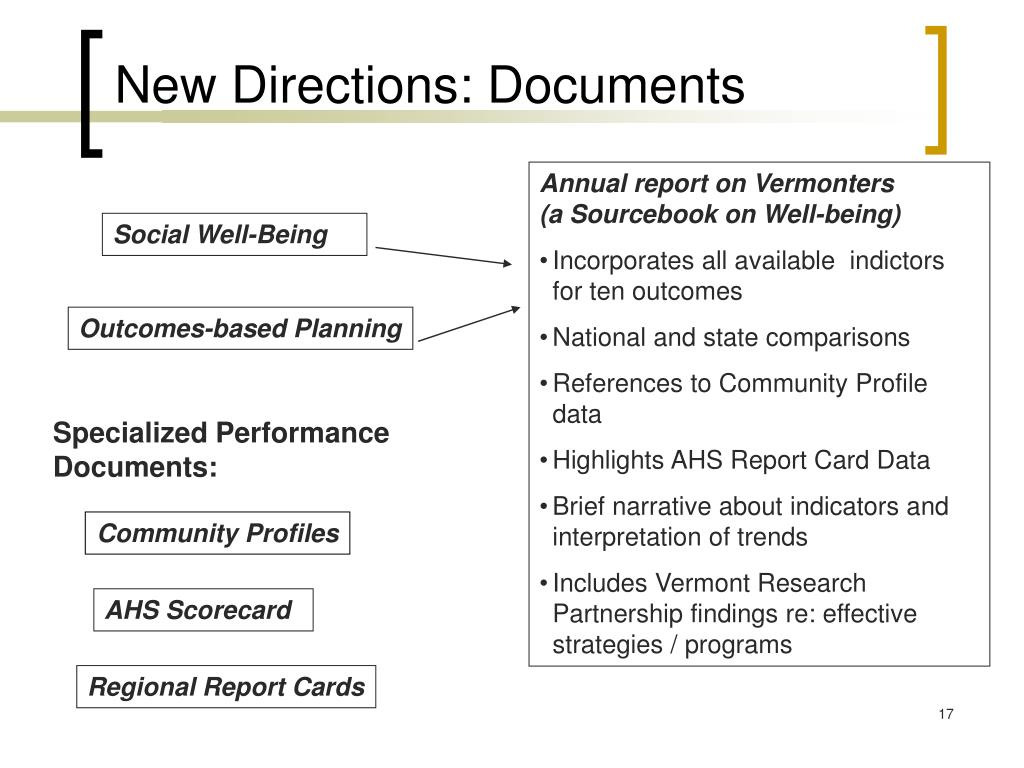 New Directions: Documents
