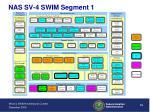 nas sv 4 swim segment 1