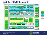 nas sv 4 swim segment 2