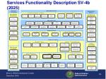 services functionality description sv 4b 2025