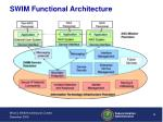 swim functional architecture
