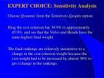expert choice sensitivity analysis120