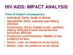 hiv aids impact analysis33