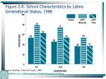 figure 2 8 school characteristics by latino generational status 1988
