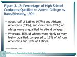 figure 3 12 percentage of high school graduates qualified to attend college by race ethnicity 199487