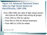 figure 3 8 advanced placement exams taken by high school seniors by race ethnicity 1984 199679