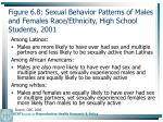 figure 6 8 sexual behavior patterns of males and females race ethnicity high school students 2001154