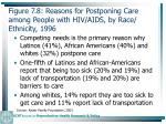 figure 7 8 reasons for postponing care among people with hiv aids by race ethnicity 1996189