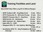 training facilities and land