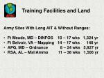 training facilities and land10