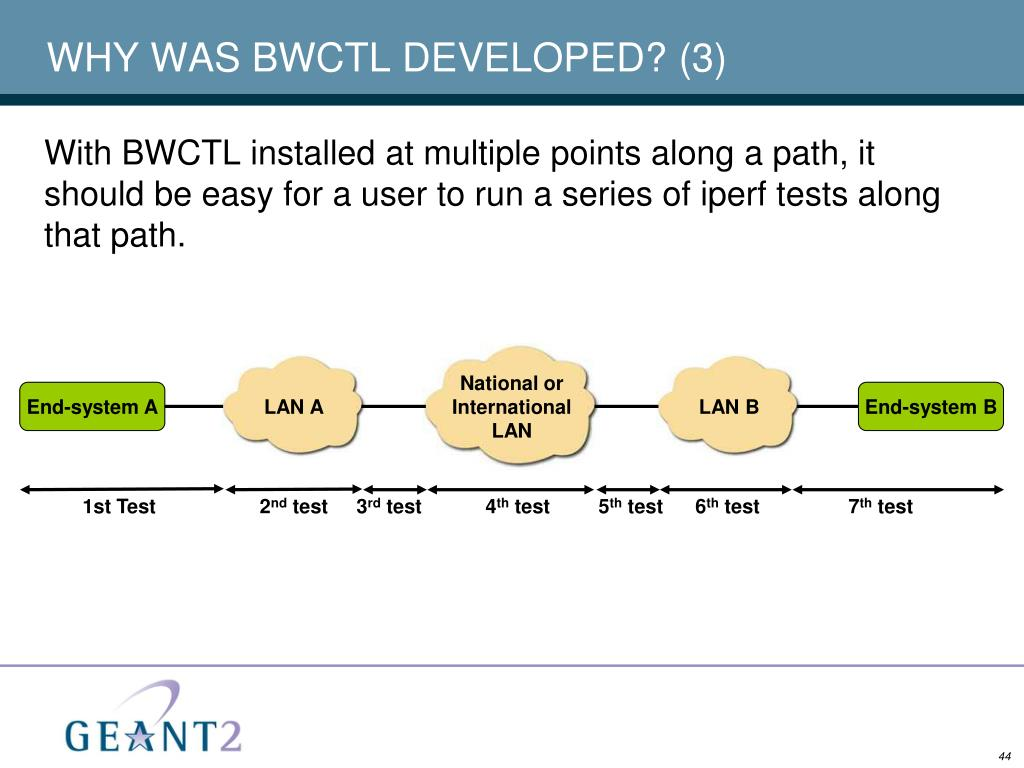WHY WAS BWCTL DEVELOPED? (3)