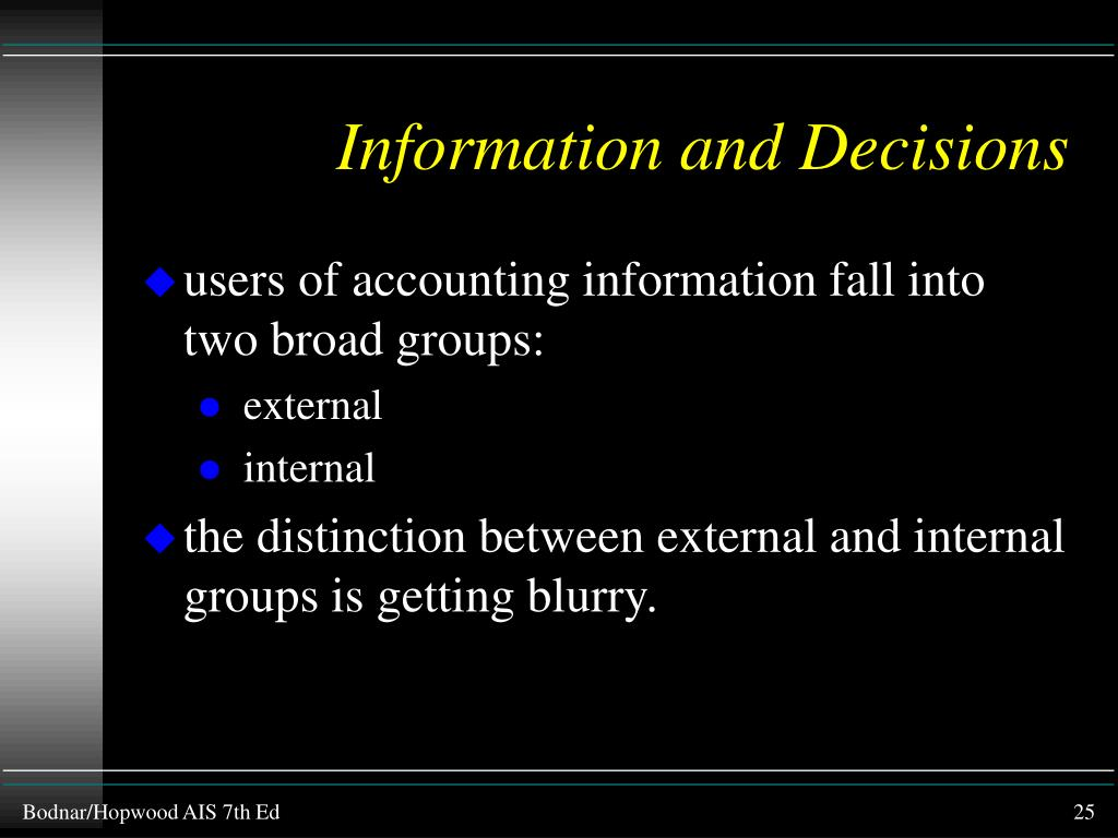 Information and Decisions