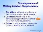 consequences of military aviation requirements