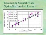 reconciling suitability and optimality implied returns