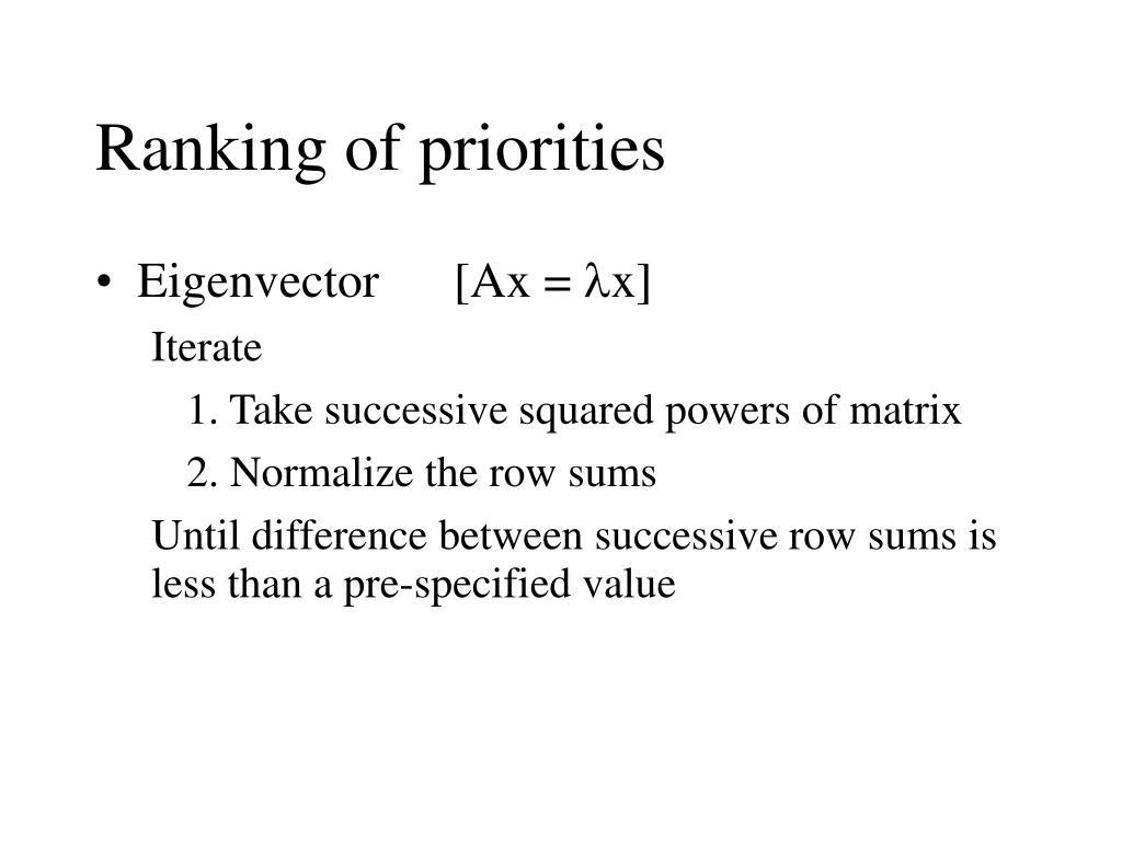 Ranking of priorities