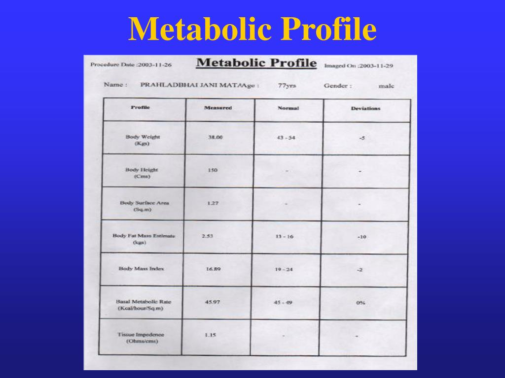 Metabolic Profile