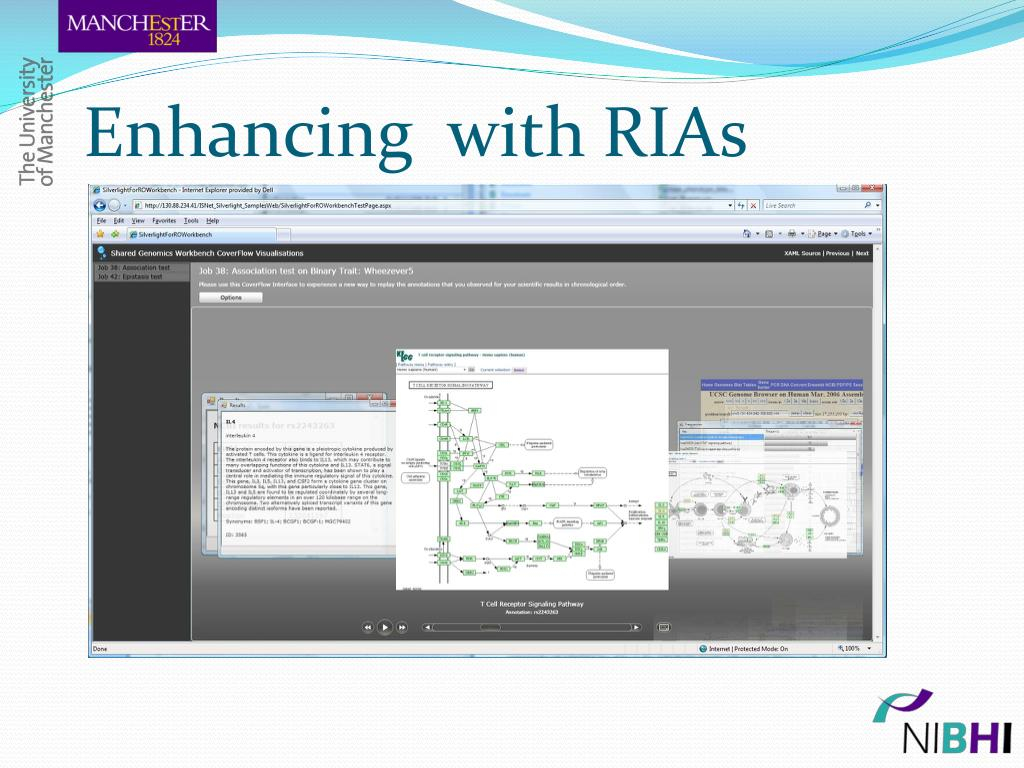 Enhancing  with RIAs