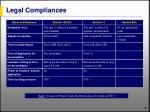 legal compliances87