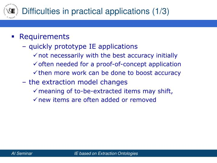 Difficulties in practical applications (1/3)