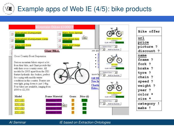 Example apps of Web IE (4/5): bike products