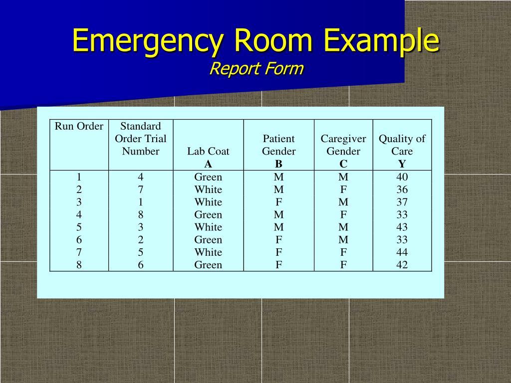 Emergency Room Example