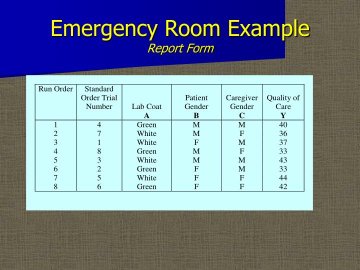 Emergency room example report form