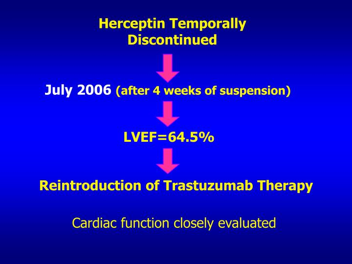 Herceptin Temporally Discontinued