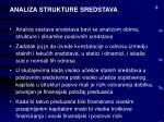 analiza strukture sredstava