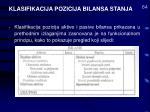 klasifikacija pozicija bilansa stanja64