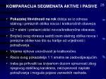komparacija segmenata aktive i pasive28